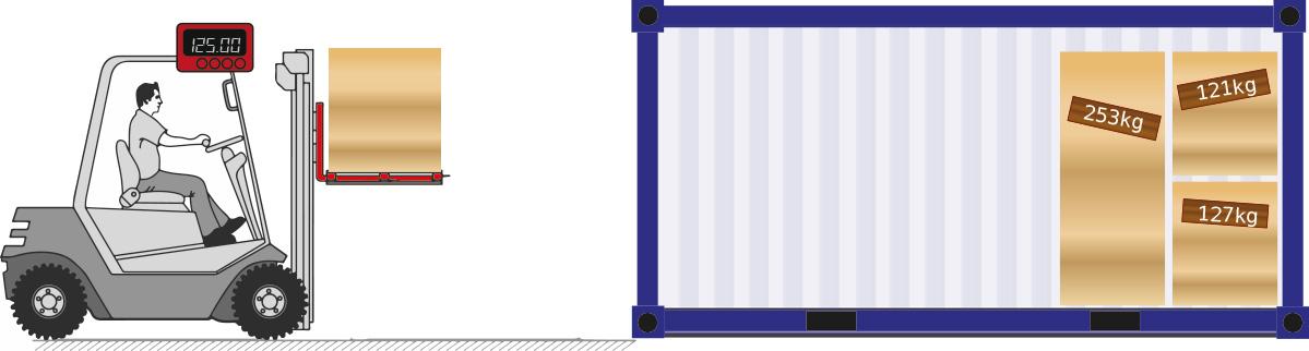 Container-Zeichnung1