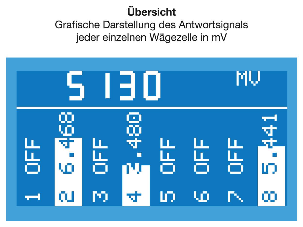 WTM-Grafik-3