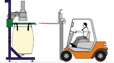 BIG-BAG Waage mit Palettenwaage Gabelstapler
