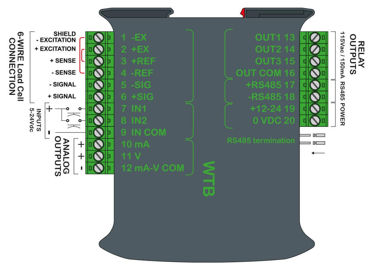Waegetransmitter_WTB_analog_output59ca5304977e2