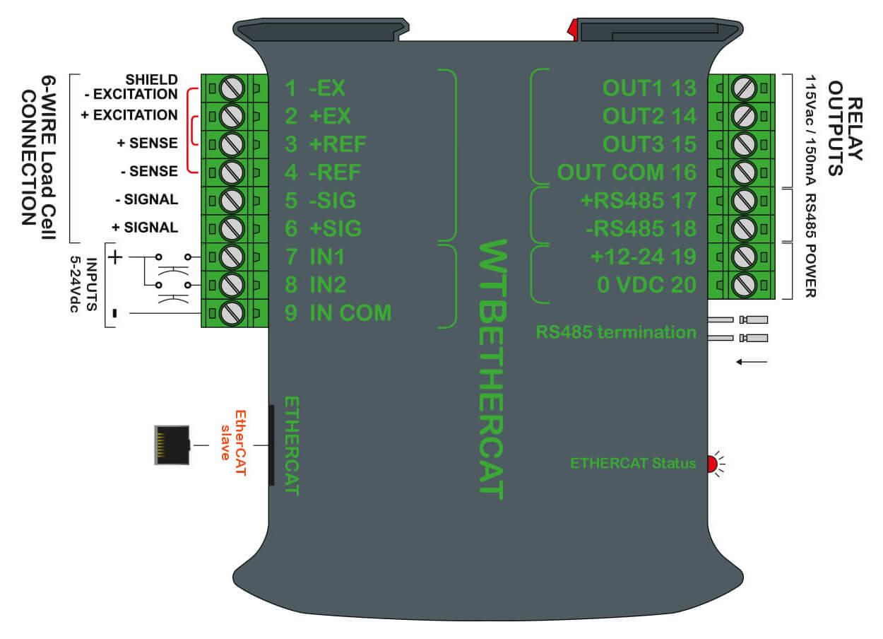 Waegetransmitter_WTB_EtherCat59ca5812a8131